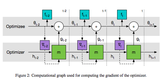compgraph